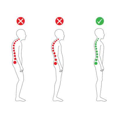 Get to Know the Four Ps of Posture